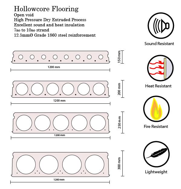 Belturbet Hollowcore